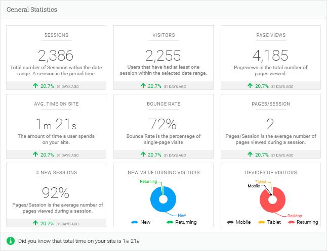 Analytify General Statistics